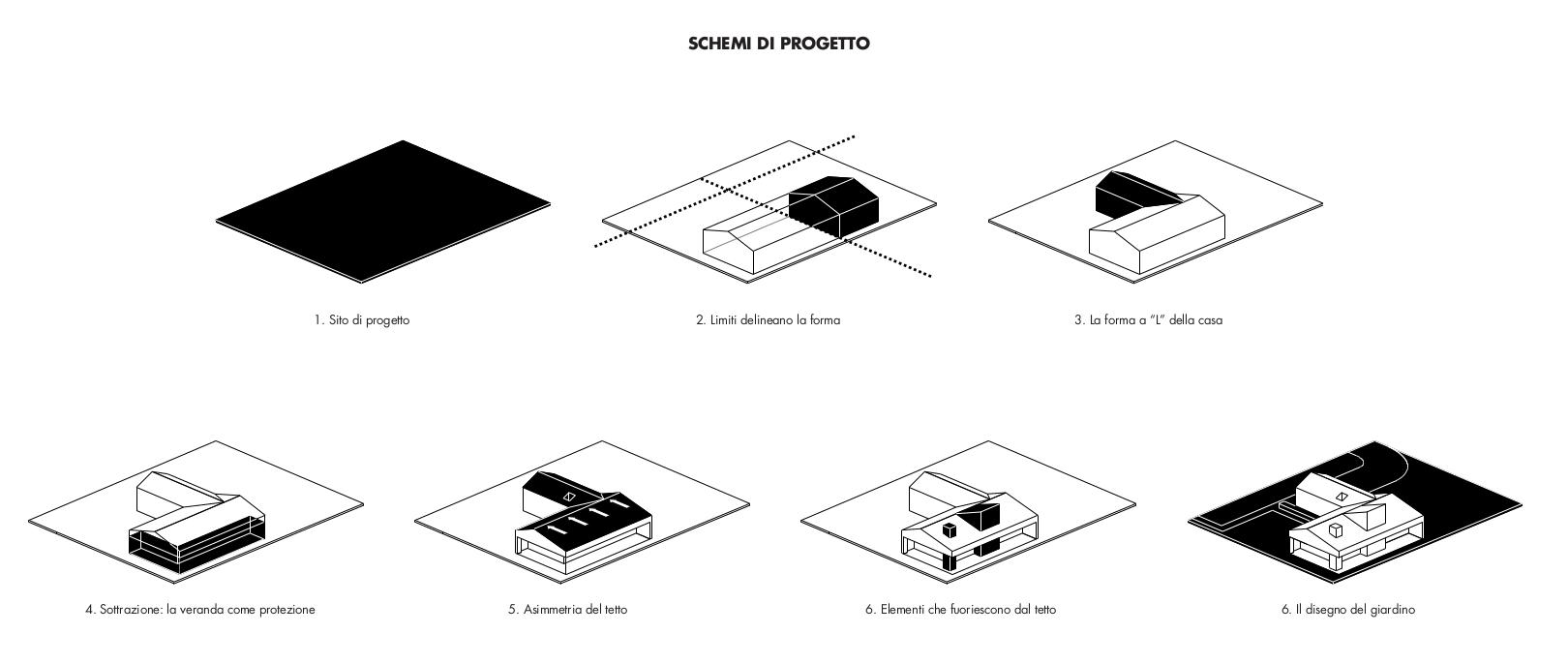 A.01 Schemi2